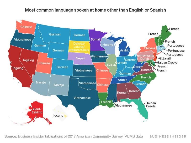 United States Common Languages
